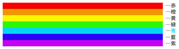 虹は7色?海外では6色?デザインに使用する際の注意点とマメ知識